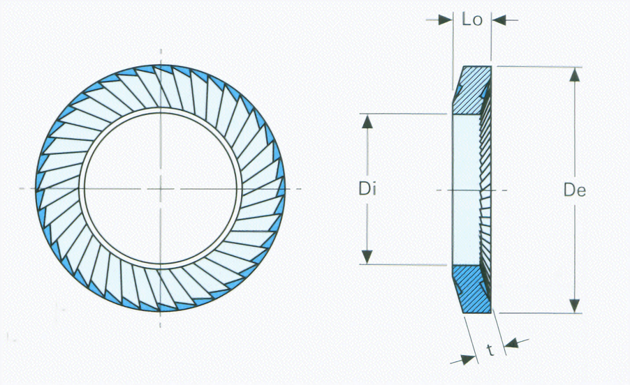 Diagram of a serrated safety washer showing the dimension choices